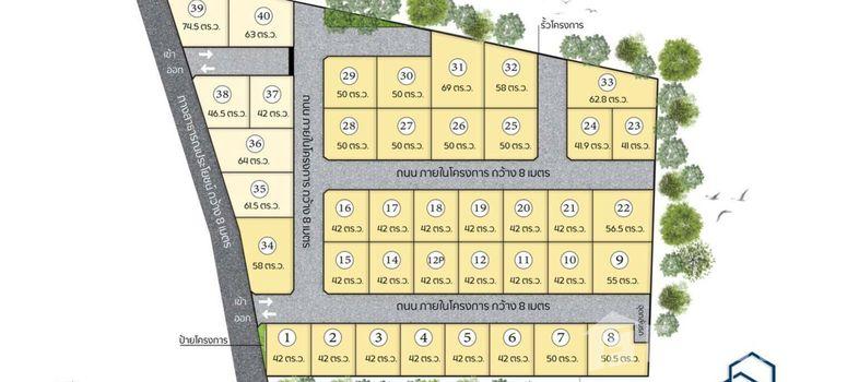 Master Plan of Baan Ladasiri 2 - Photo 1