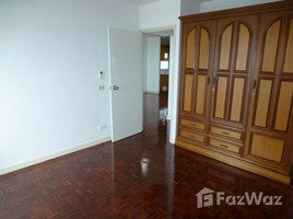 2 Bedrooms Property for sale in Ban Mai, Nonthaburi Lake View Muang Thong Thani