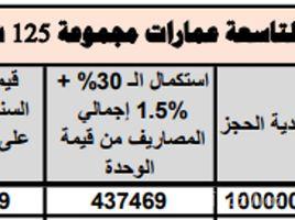 3 غرف النوم شقة للبيع في , القاهرة Apartment 131 m new offering from the Ministry of Housing