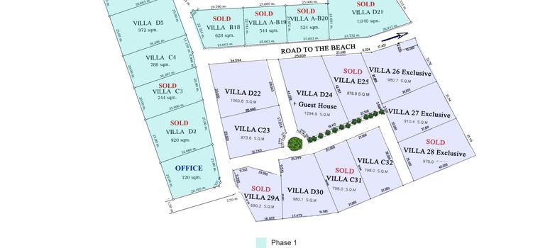 Master Plan of White Beach Villas - Photo 1