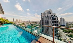 Photos 3 of the Communal Pool at The Alcove Thonglor 10