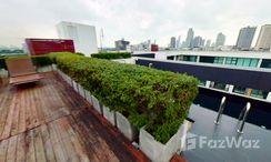 Photos 2 of the สวนหย่อม at D65 Condominium