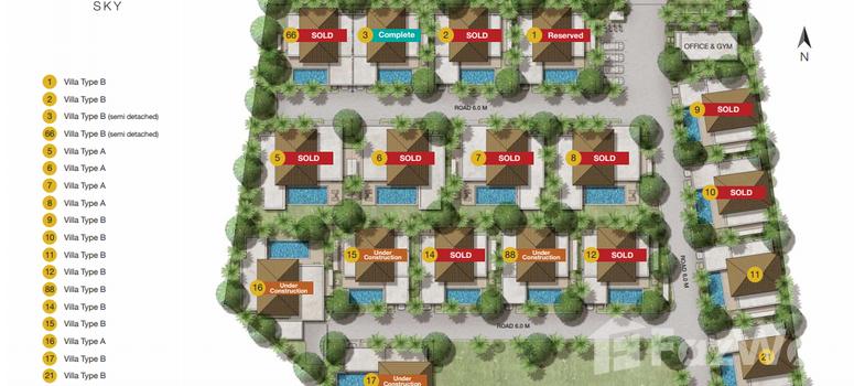 Master Plan of Trichada Sky - Photo 1