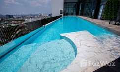 Photos 1 of the Communal Pool at Centric Ratchayothin