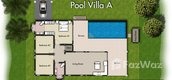 Unit Floor Plans of Red Mountain Woodlands Residences