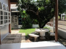3 Bedrooms House for rent in Si Kan, Bangkok 3 Bedroom House with Private Garden For Rent in Don Mueang