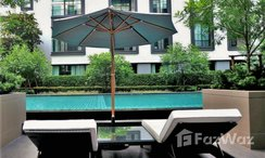 Photos 3 of the Communal Pool at The Reserve - Kasemsan 3