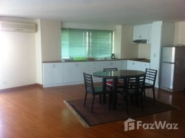 2 Bedrooms Property for sale in Suthep, Chiang Mai 103 Condominium 2
