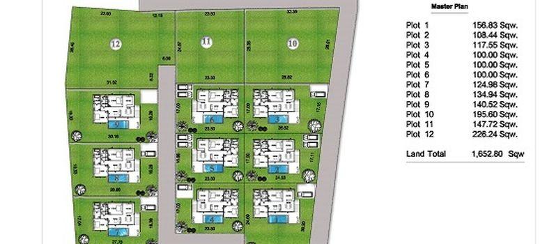Master Plan of The Success Villas Taling Ngam - Photo 1