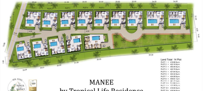Master Plan of MANEE by Tropical Life Residence - Photo 2