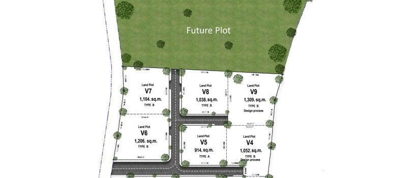 Master Plan of Botanica The Valley (Phase 7) - Photo 1