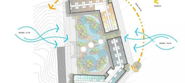 Master Plan of Utopia Loft - Photo 1