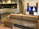 2 Bedrooms Condo for sale at in Phaya Yen, Nakhon Ratchasima - U271043