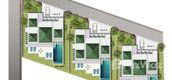 Master Plan of Green Yard Villas
