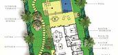 Unit Floor Plans of Sanctuary Lakes Hua Hin