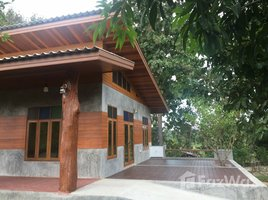 8 Bedrooms House for sale in San Pa Yang, Chiang Mai Country Style Garden House on the Hill in Mae Taeng