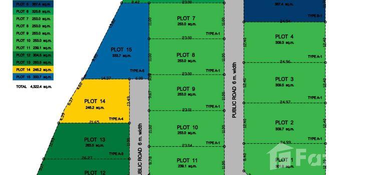Master Plan of The Signature Villas Naiharn - Photo 1
