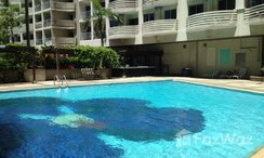Photos 3 of the Communal Pool at S.V. City Rama 3