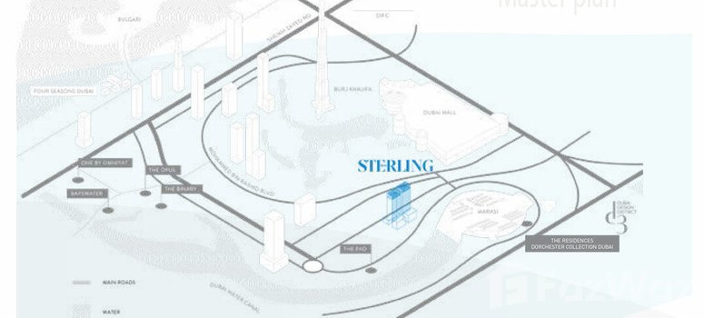 Master Plan of The Sterling West - Photo 1