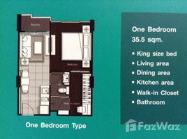 1 Bedroom Condo for sale in Nong Prue, Pattaya The Green Boulevard