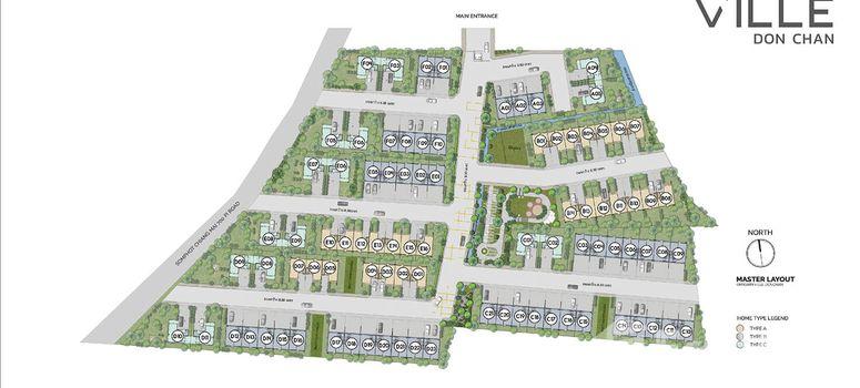 Master Plan of Ornsirin Ville Donchan - Photo 1